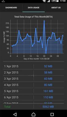 Internet Speed Meter -نمایش سرعت اینترنت