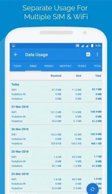 دانلود برنامه Internet Data Usage v1.0 دانلود برنامه نمایش میزان استفاده از اینترنت برای اندروید
