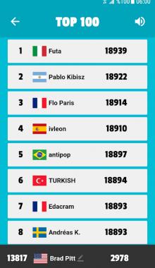 بازی Flags and Capitals of the World پرچم ها و پایتخت های جهان