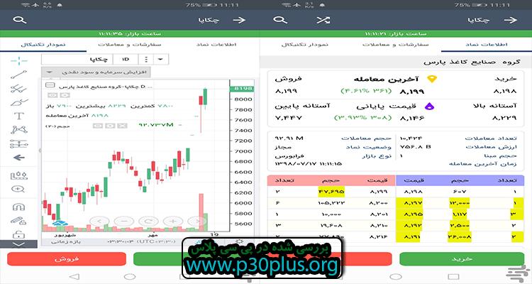 Asa Trader دانلود اپلیکیشن بورس آساتریدر - معاملات و کارگزاری آگاه 3.26.1.2 برای اندروید