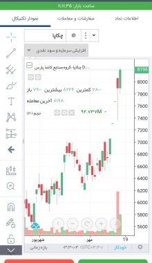 دانلود اپلیکیشن آساتریدر Asa Trader
